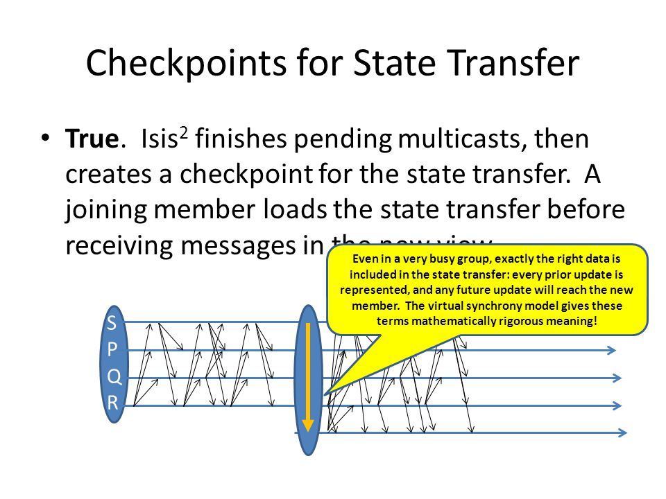 Checkpoints for State Transfer True.