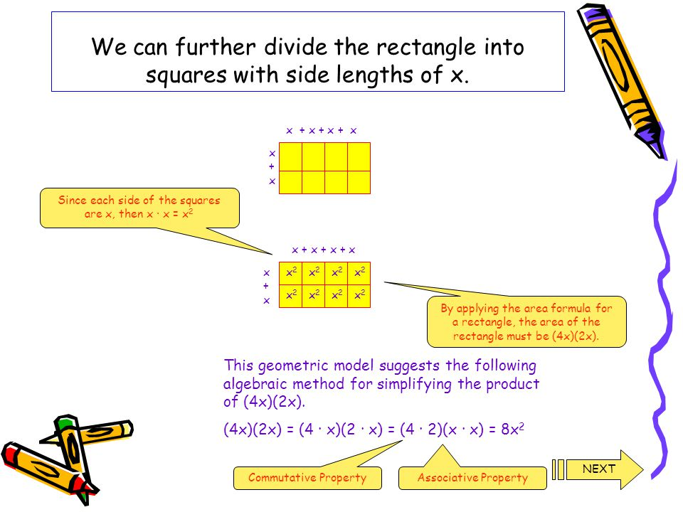 We can further divide the rectangle into squares with side lengths of x. x + x + x + x x+xx+x x2x2 x2x2 x2x2 x2x2 x2x2 x2x2 x2x2 x2x2 x+xx+x Since eac