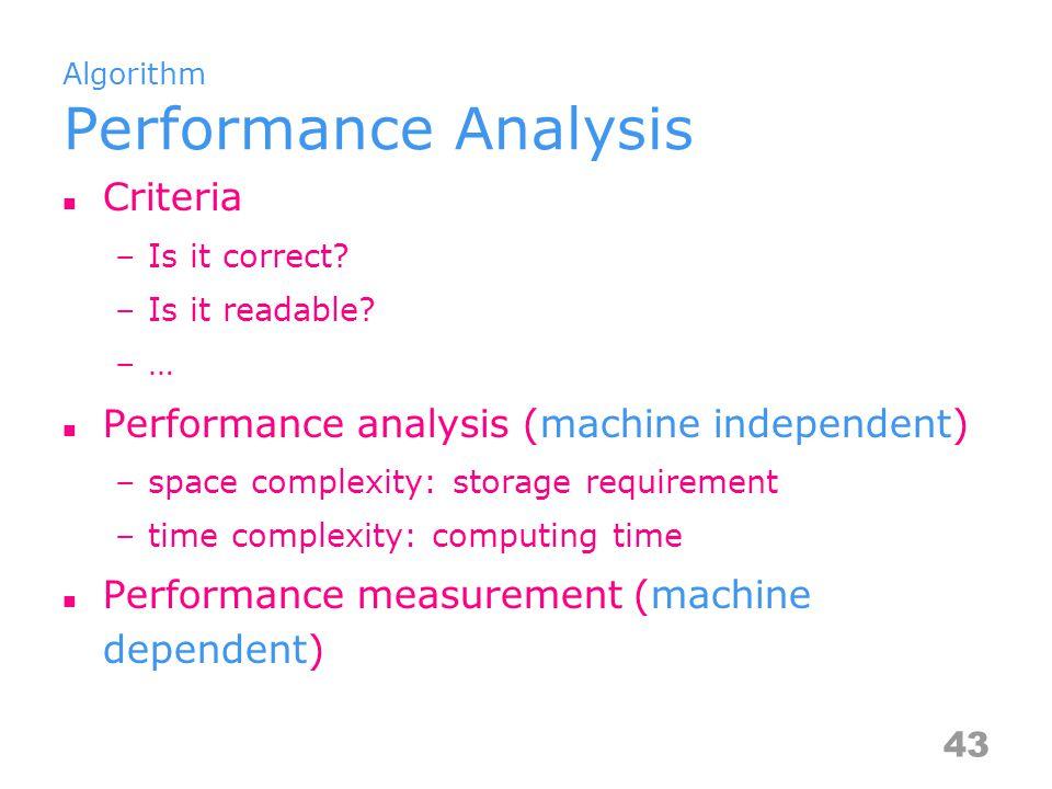 Algorithm Performance Analysis Criteria –Is it correct.