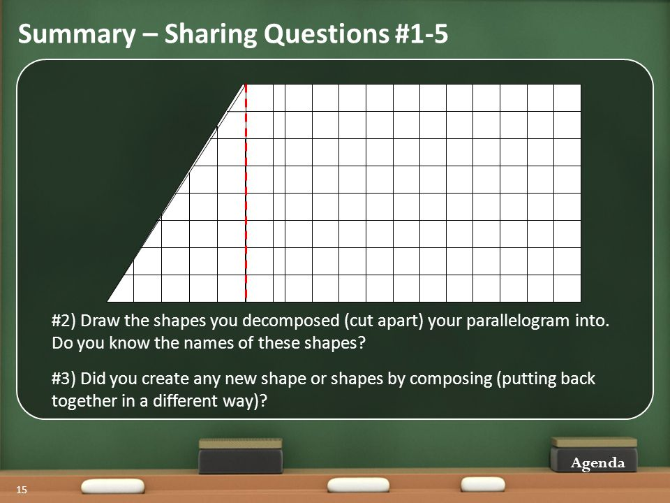 Summary – Sharing Questions #1-5 Agenda 15 #2) Draw the shapes you decomposed (cut apart) your parallelogram into.
