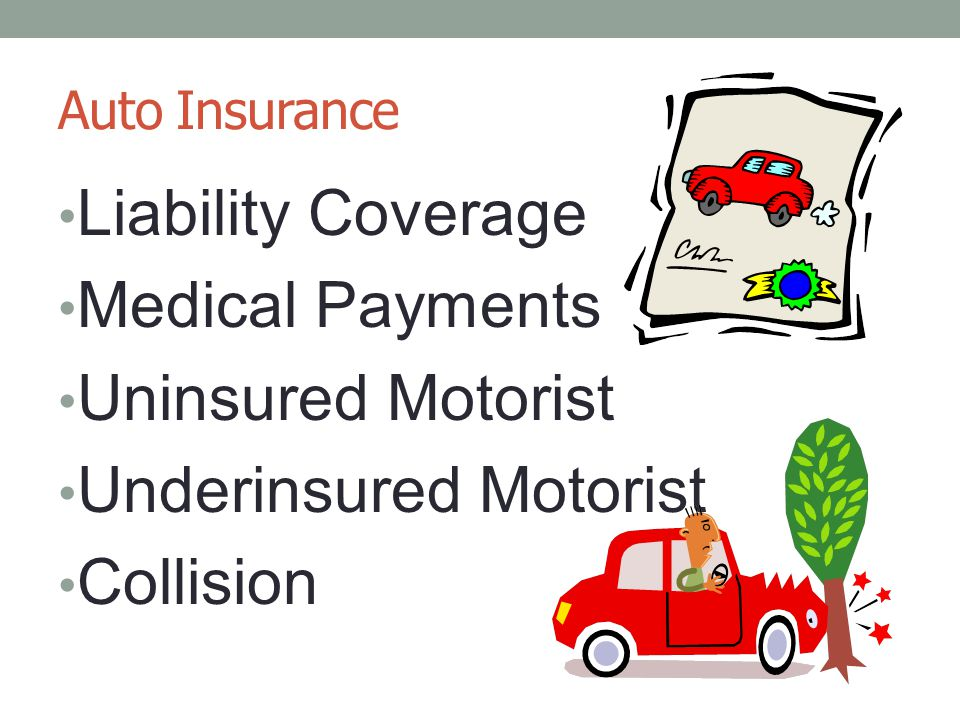 Auto Insurance Liability Coverage Medical Payments Uninsured Motorist Underinsured Motorist Collision