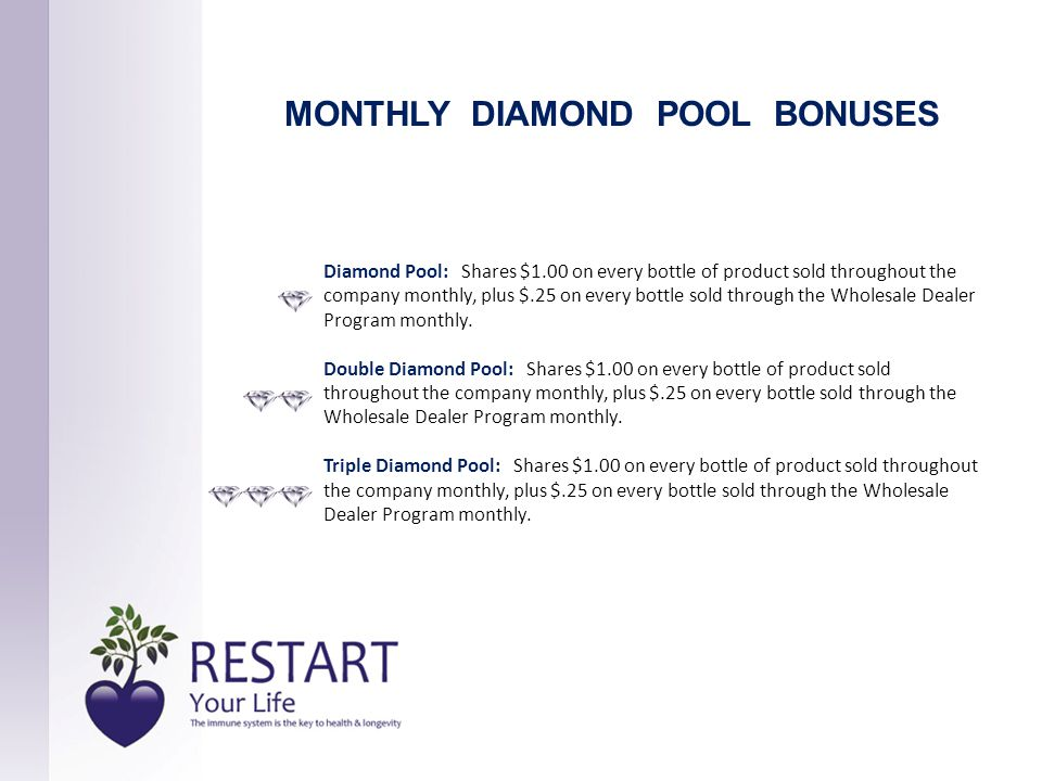 Diamond Pool: Shares $1.00 on every bottle of product sold throughout the company monthly, plus $.25 on every bottle sold through the Wholesale Dealer Program monthly.