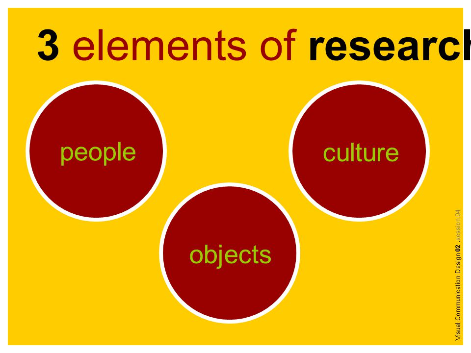 Visual Communication Design 02.session.04 3 elements of research people objects culture