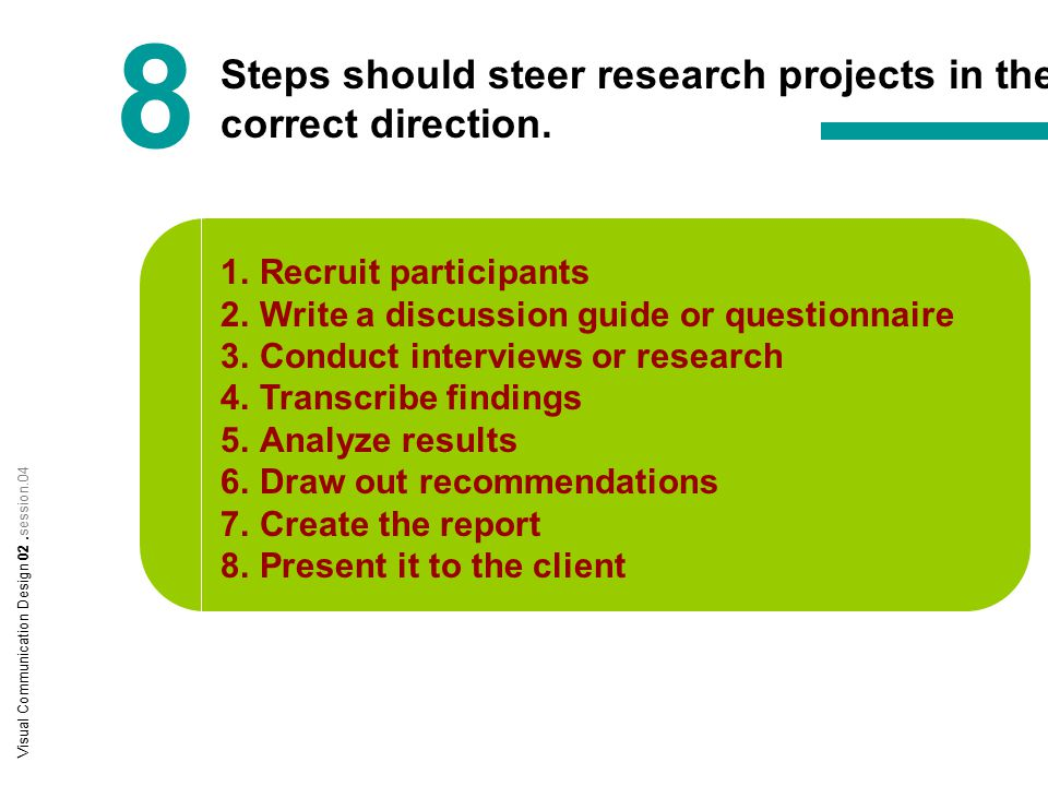 Steps should steer research projects in the correct direction.