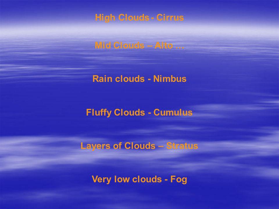 High Clouds- Cirrus Mid Clouds – Alto … Rain clouds - Nimbus Fluffy Clouds - Cumulus Layers of Clouds – Stratus Very low clouds - Fog