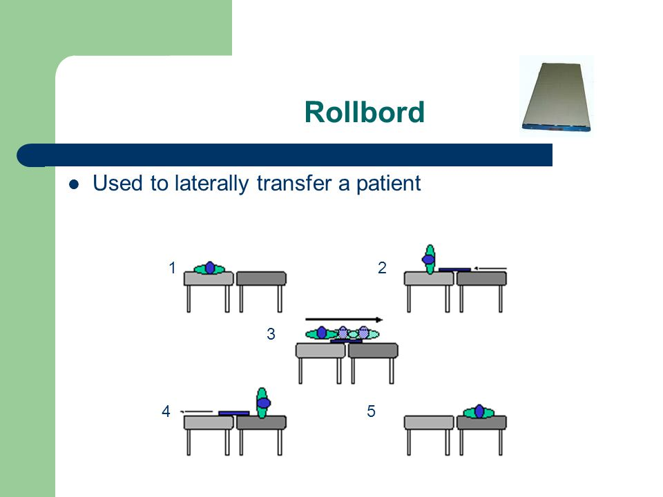 Rollbord Used to laterally transfer a patient 12 3 45