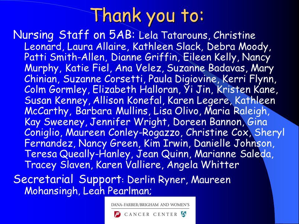 Thank you to: Nursing Staff on 5AB: Lela Tatarouns, Christine Leonard, Laura Allaire, Kathleen Slack, Debra Moody, Patti Smith-Allen, Dianne Griffin,