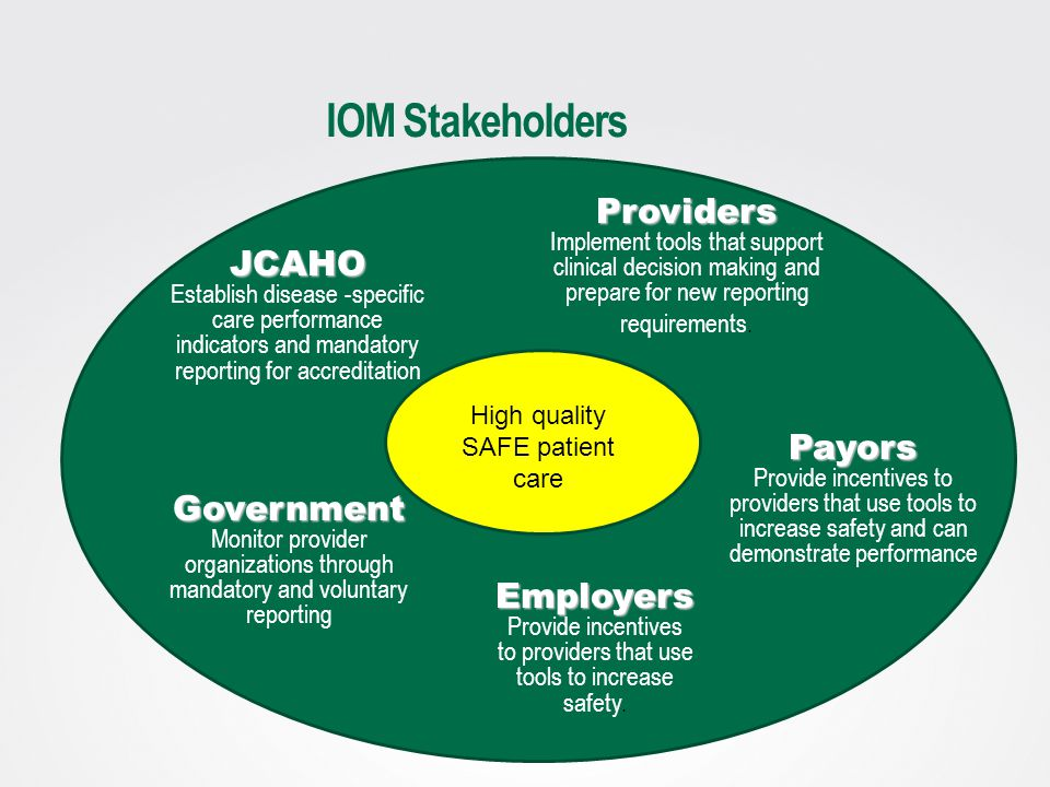 JCAHO Establish disease -specific care performance indicators and mandatory reporting for accreditation High quality SAFE patient care Government Moni