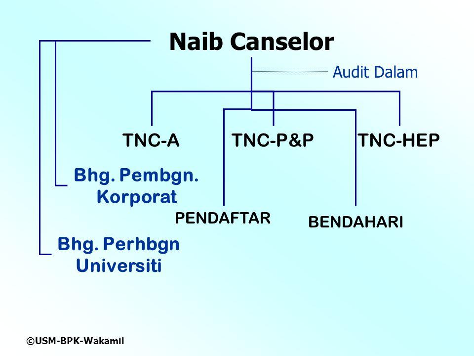 ©USM-BPK-Wakamil Naib Canselor Bhg.Pembgn. Korporat Bhg.