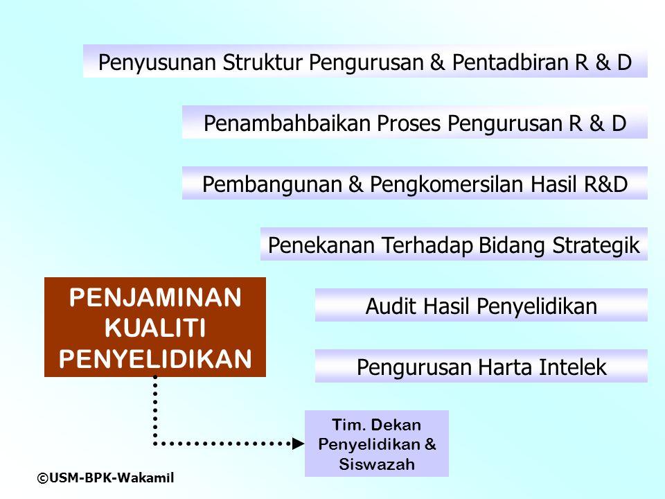©USM-BPK-Wakamil Pengurusan Harta Intelek Pembangunan & Pengkomersilan Hasil R&D Audit Hasil Penyelidikan Penyusunan Struktur Pengurusan & Pentadbiran R & D Penekanan Terhadap Bidang Strategik PENJAMINAN KUALITI PENYELIDIKAN Tim.