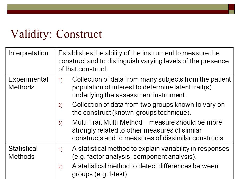 Validity: Construct InterpretationEstablishes the ability of the instrument to measure the construct and to distinguish varying levels of the presence