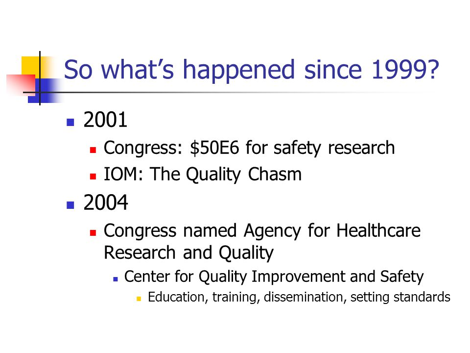 So what's happened since 1999? 2001 Congress: $50E6 for safety research IOM: The Quality Chasm 2004 Congress named Agency for Healthcare Research and