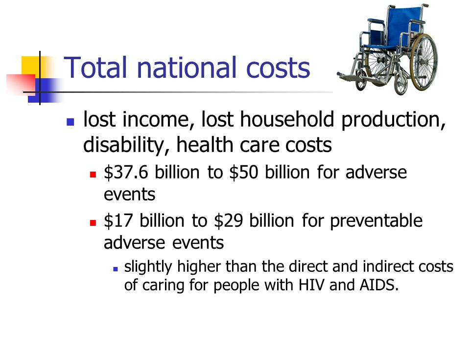 Total national costs lost income, lost household production, disability, health care costs $37.6 billion to $50 billion for adverse events $17 billion