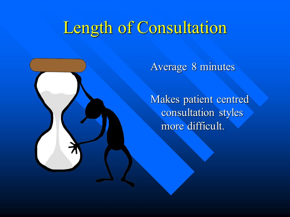 Length of Consultation Average 8 minutes Makes patient centred consultation styles more difficult.