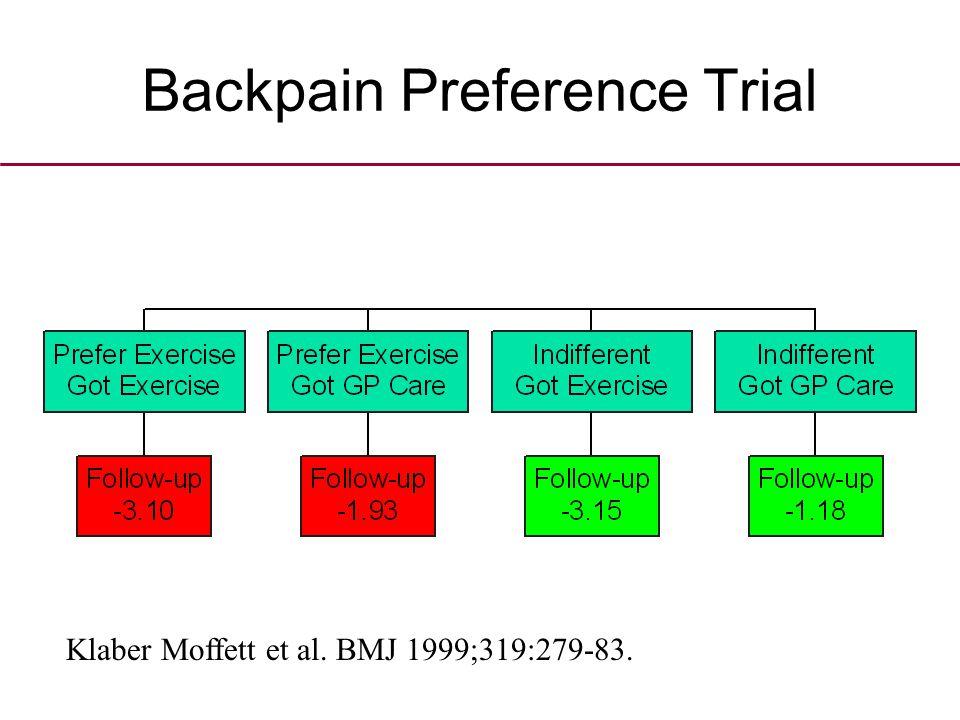 Backpain Preference Trial Klaber Moffett et al. BMJ 1999;319:279-83.