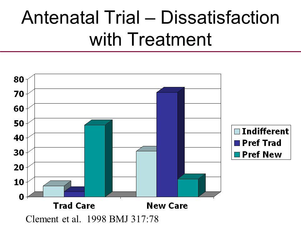 Antenatal Trial – Dissatisfaction with Treatment Clement et al. 1998 BMJ 317:78