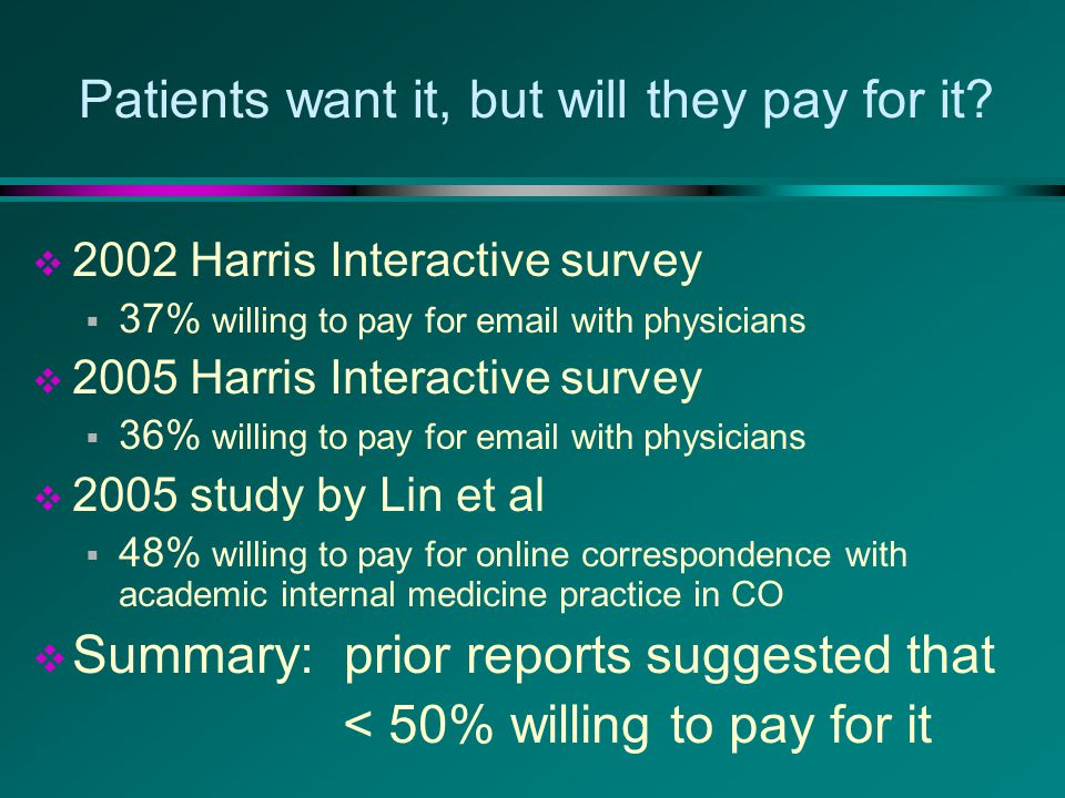 Patients want it, but will they pay for it?  2002 Harris Interactive survey  37% willing to pay for email with physicians  2005 Harris Interactive