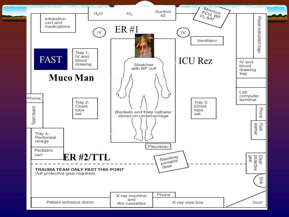 Muco Man ICU Rez ER #1 ER #2/TTL FAST