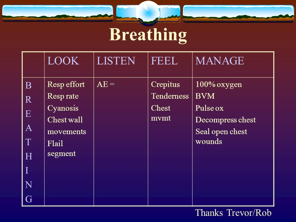 Breathing LOOKLISTENFEELMANAGE BREATHINGBREATHING Resp effort Resp rate Cyanosis Chest wall movements Flail segment AE =Crepitus Tenderness Chest mvmt