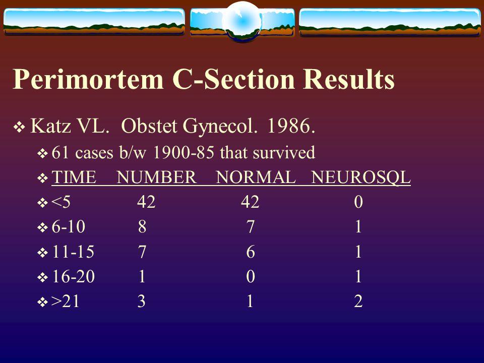 Perimortem C-Section Results  Katz VL. Obstet Gynecol. 1986.  61 cases b/w 1900-85 that survived  TIME NUMBER NORMAL NEUROSQL  <5 42 42 0  6-10 8