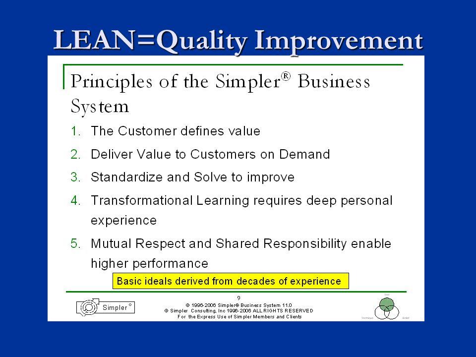 LEAN=Quality Improvement
