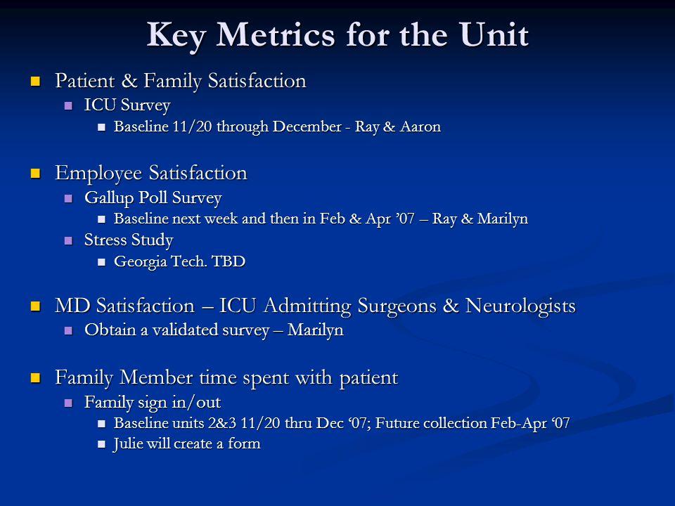Key Metrics for the Unit Patient & Family Satisfaction Patient & Family Satisfaction ICU Survey ICU Survey Baseline 11/20 through December - Ray & Aar