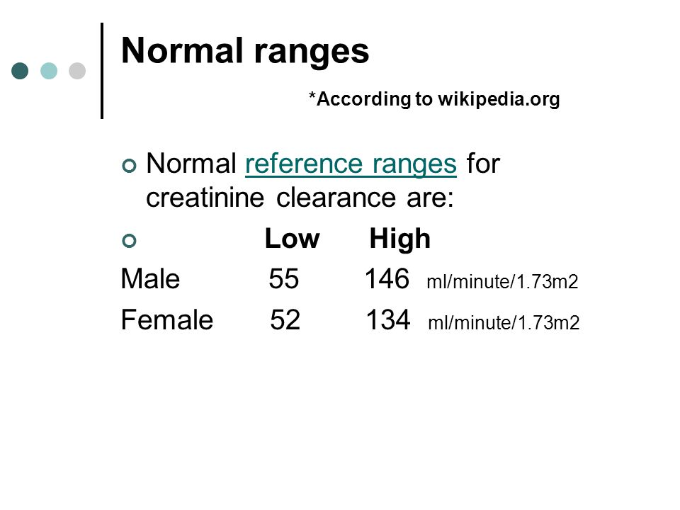 Normal ranges *According to wikipedia.org Normal reference ranges for creatinine clearance are:reference ranges Low High Male 55 146 ml/minute/1.73m2 Female 52 134 ml/minute/1.73m2