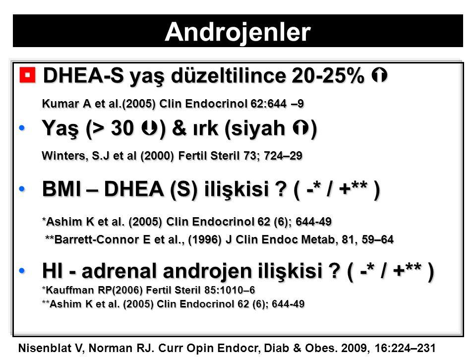  DHEA-S yaş düzeltilince 20-25%  Kumar A et al.(2005) Clin Endocrinol 62:644 –9 Yaş (> 30  ) & ırk (siyah  )Yaş (> 30  ) & ırk (siyah  ) Winters, S.J et al (2000) Fertil Steril 73; 724–29 BMI – DHEA (S) ilişkisi .