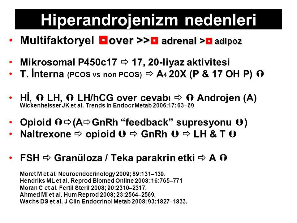 Hiperandrojenizm nedenleri  over >>  adrenal >  adipozMultifaktoryel  over >>  adrenal >  adipoz Mikrosomal P450c17  17, 20-liyaz aktivitesi T.