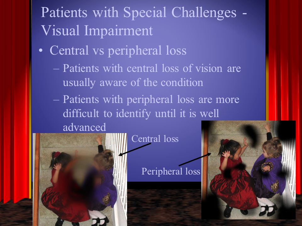 Patients With Special Challenges - Visual Impairment Assessment/management accommodations –Retrieve visual aids/glasses –Explain/demonstrate all procedures –Allow guide dog to accompany patient –Notify hospital of patient's special needs –Carefully lead patient when ambulatory patient holds your arm call out obstructions, steps and turns ahead of time