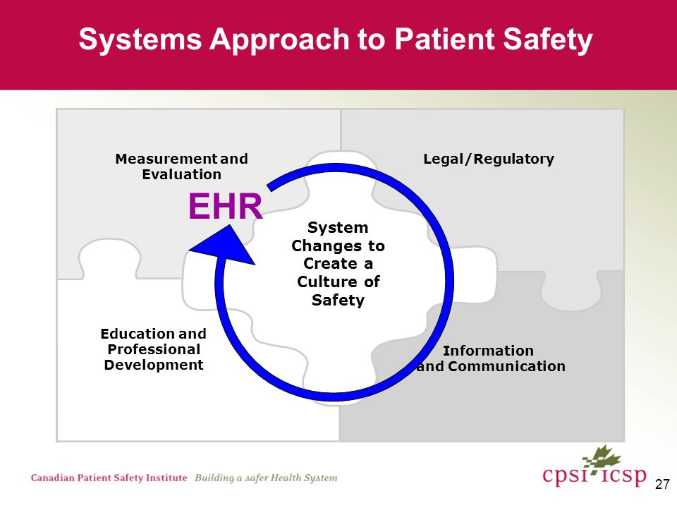 27 Systems Approach to Patient Safety Measurement and Evaluation Legal/Regulatory Education and Professional Development Information and Communication System Changes to Create a Culture of Safety EHR