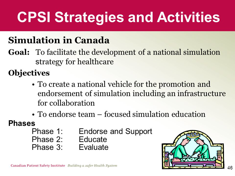 46 CPSI Strategies and Activities Simulation in Canada Goal: To facilitate the development of a national simulation s trategy for healthcare Objectives To create a national vehicle for the promotion and endorsement of simulation including an infrastructure for collaboration To endorse team – focused simulation education Phases Phase 1: Endorse and Support Phase 2:Educate Phase 3:Evaluate