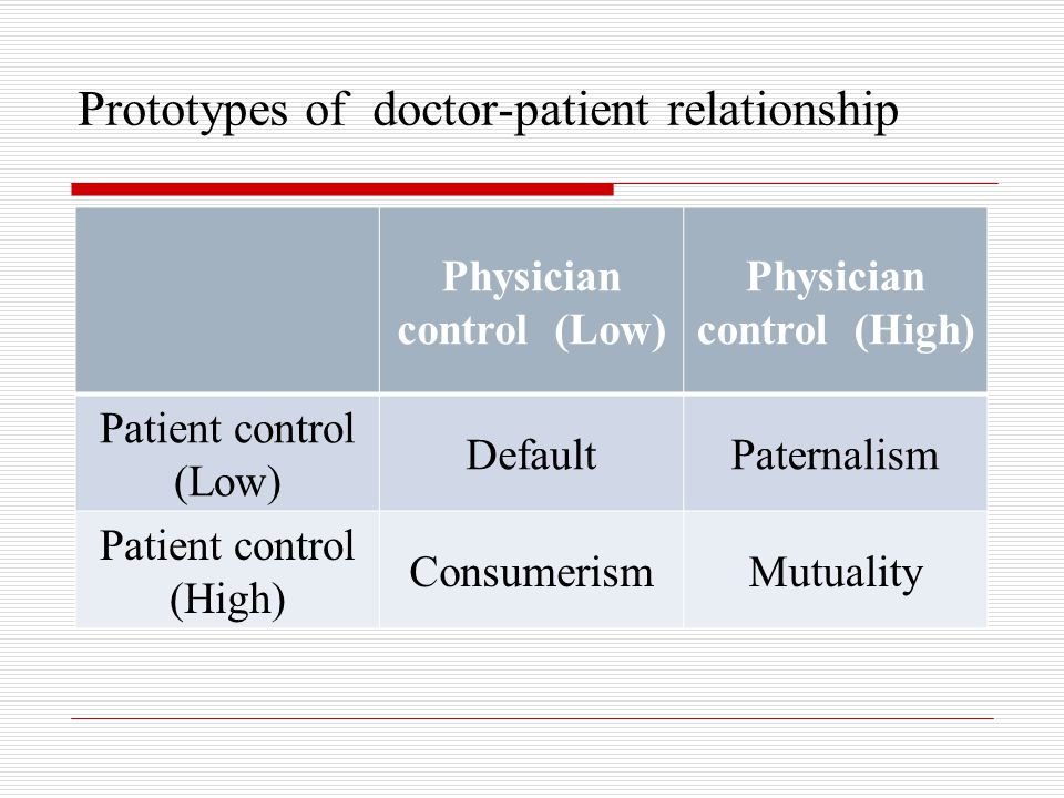 Paternalism  Is widely regarded as the traditional form of doctor-patient relationship  A passive patient and a dominant doctor