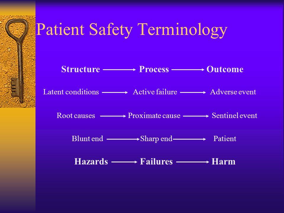 Patient Safety Terminology StructureProcessOutcome Root causesProximate causeSentinel event Blunt endSharp endPatient HazardsFailuresHarm Latent conditionsActive failureAdverse event