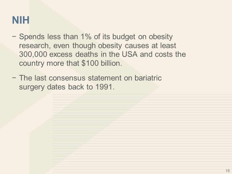 16 NIH −Spends less than 1% of its budget on obesity research, even though obesity causes at least 300,000 excess deaths in the USA and costs the coun
