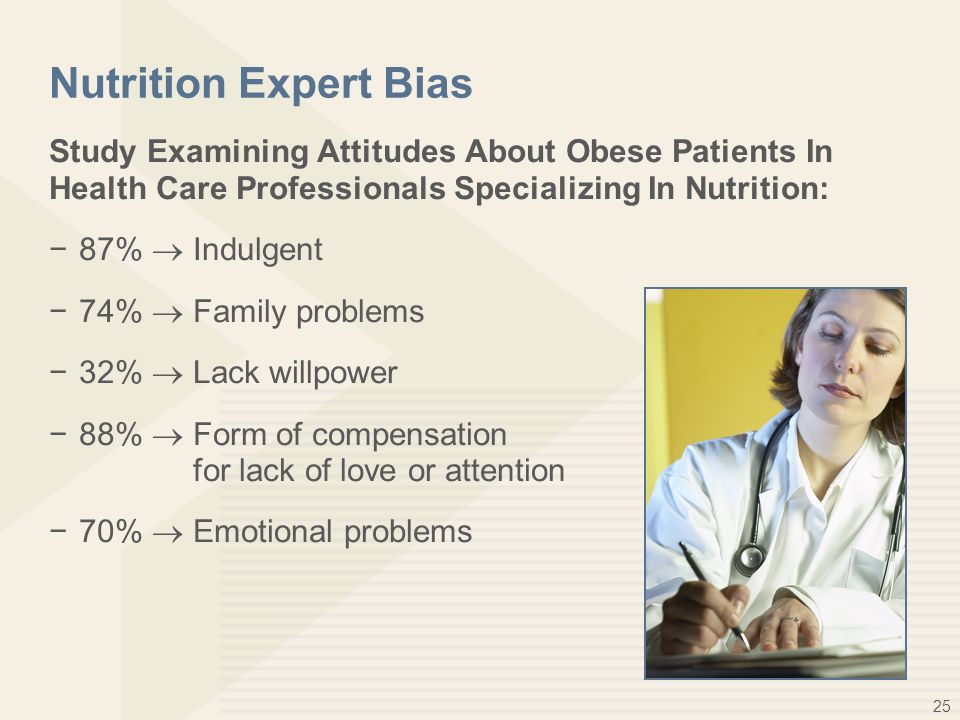 25 Nutrition Expert Bias Study Examining Attitudes About Obese Patients In Health Care Professionals Specializing In Nutrition: −87%  Indulgent −74%  Family problems −32%  Lack willpower −88%  Form of compensation for lack of love or attention −70%  Emotional problems