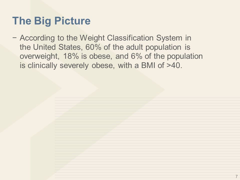 7 The Big Picture −According to the Weight Classification System in the United States, 60% of the adult population is overweight, 18% is obese, and 6% of the population is clinically severely obese, with a BMI of >40.