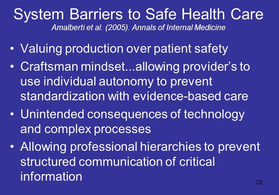 29 System Barriers to Safe Health Care Amalberti et al. (2005). Annals of Internal Medicine Valuing production over patient safety Craftsman mindset..