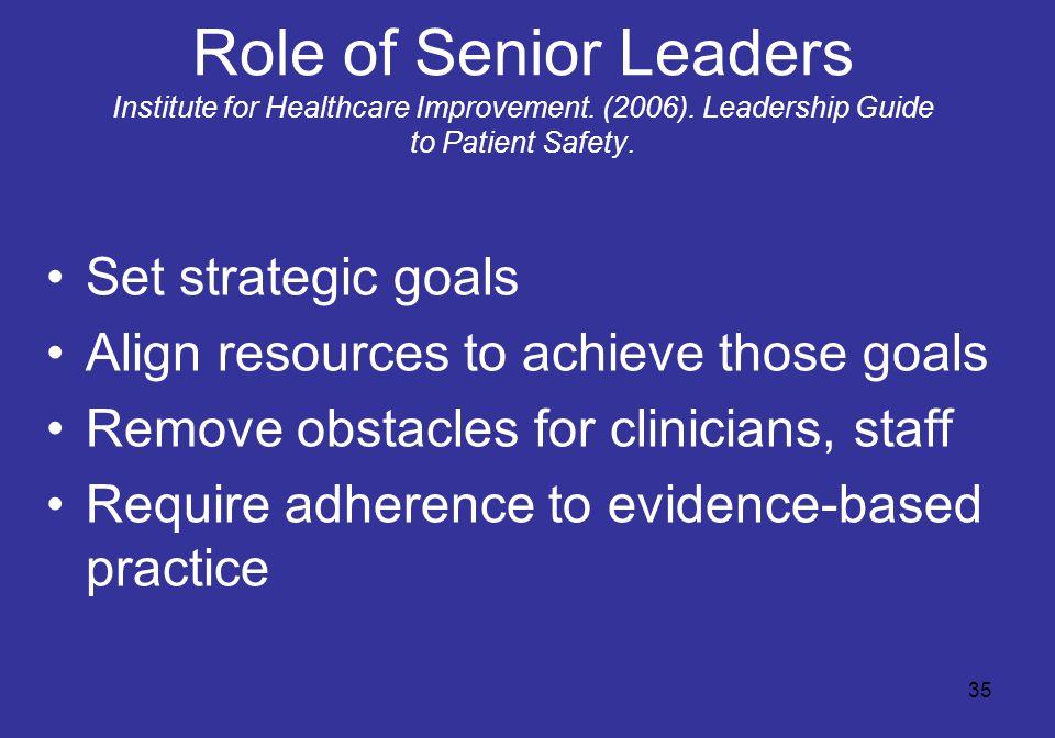 35 Role of Senior Leaders Institute for Healthcare Improvement.