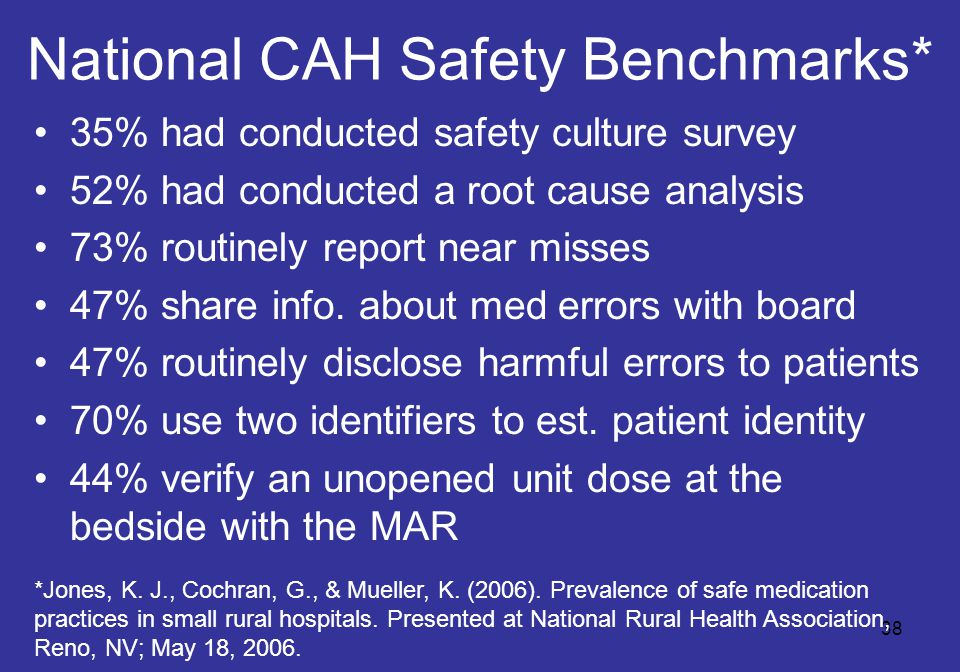 38 National CAH Safety Benchmarks* 35% had conducted safety culture survey 52% had conducted a root cause analysis 73% routinely report near misses 47% share info.