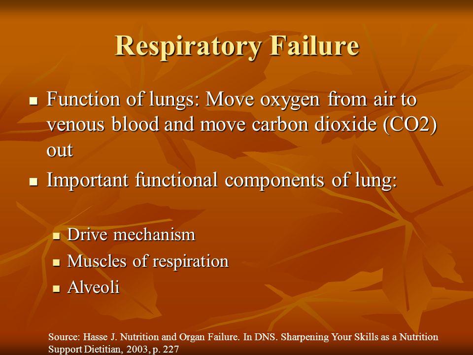 Acute Respiratory Failure Type 1: hypoxic respiratory failure.