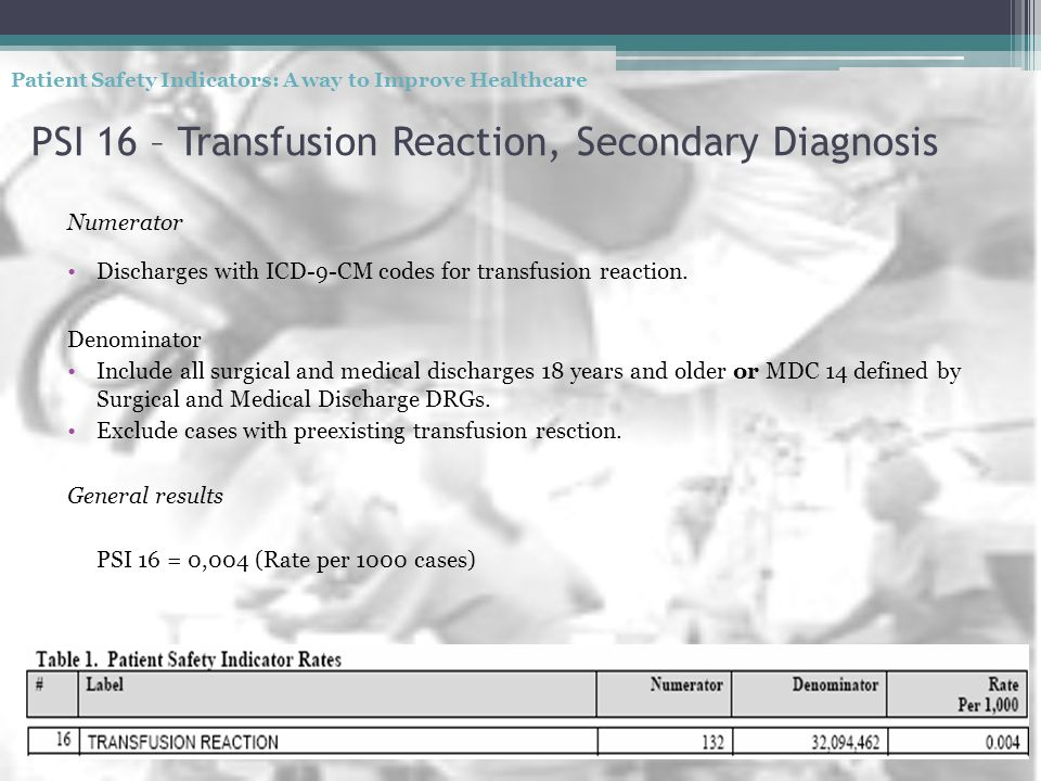PSI 16 – Transfusion Reaction, Secondary Diagnosis Numerator Discharges with ICD-9-CM codes for transfusion reaction.