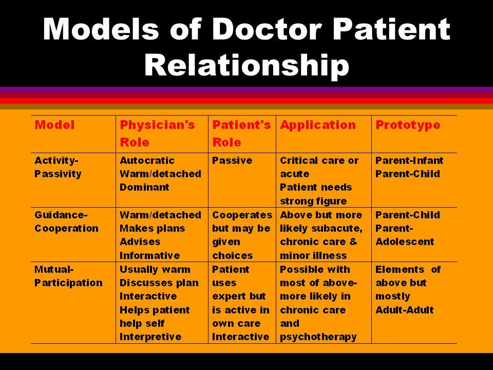 Models of Doctor Patient Relationship
