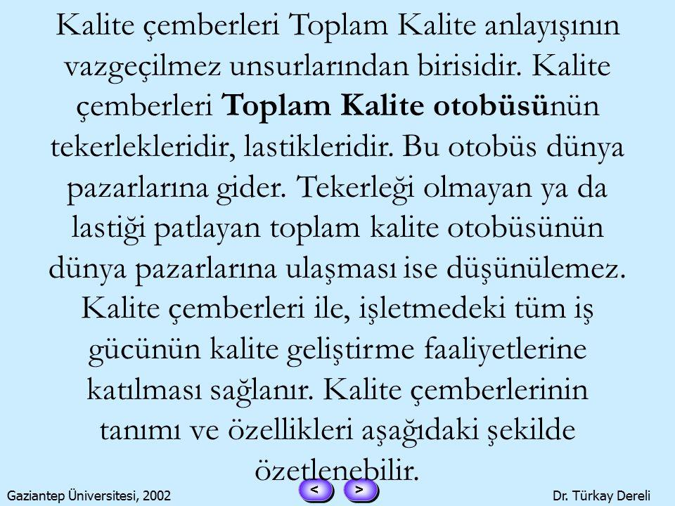> > < < Gaziantep Üniversitesi, 2002Dr. Türkay Dereli T K Y Kalite Çemberleri Toplam Kalite Lideri