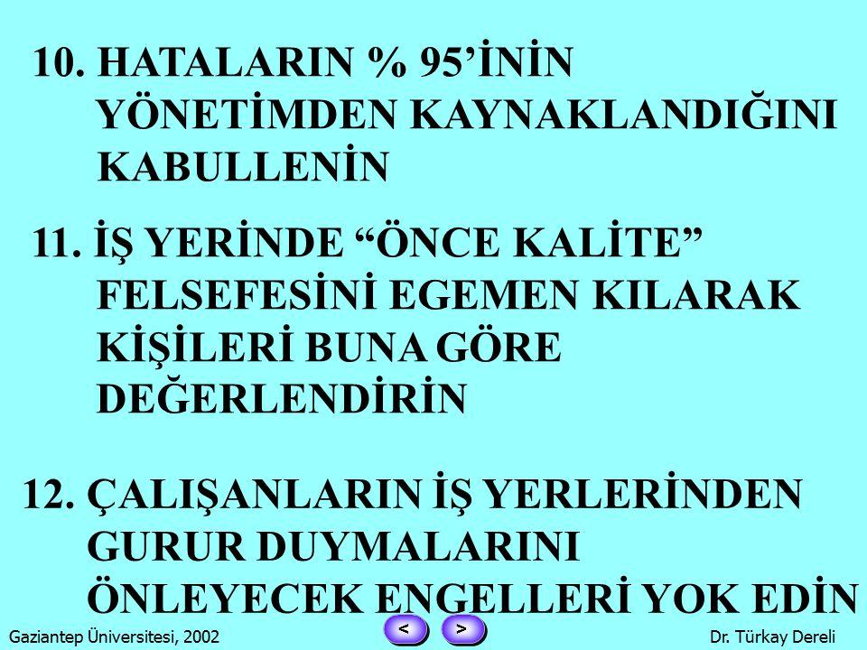 > > < < Gaziantep Üniversitesi, 2002Dr. Türkay Dereli 7.