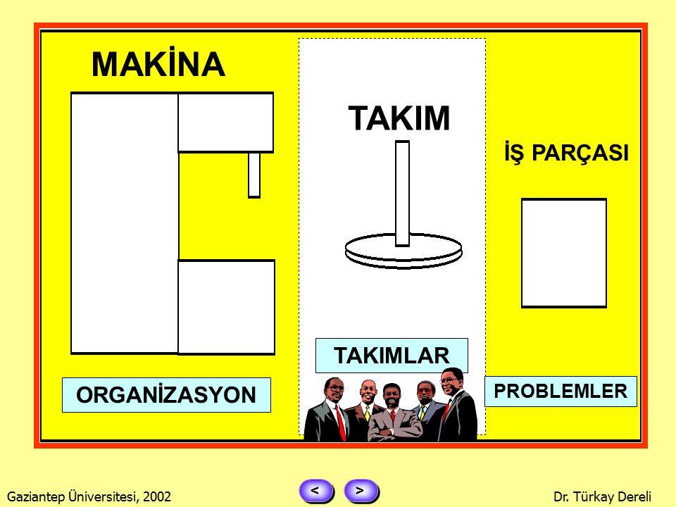 > > < < Gaziantep Üniversitesi, 2002Dr. Türkay Dereli TAKIMLAR MAKİNACILIKTA ÇOK ÖNEMLİDİR.
