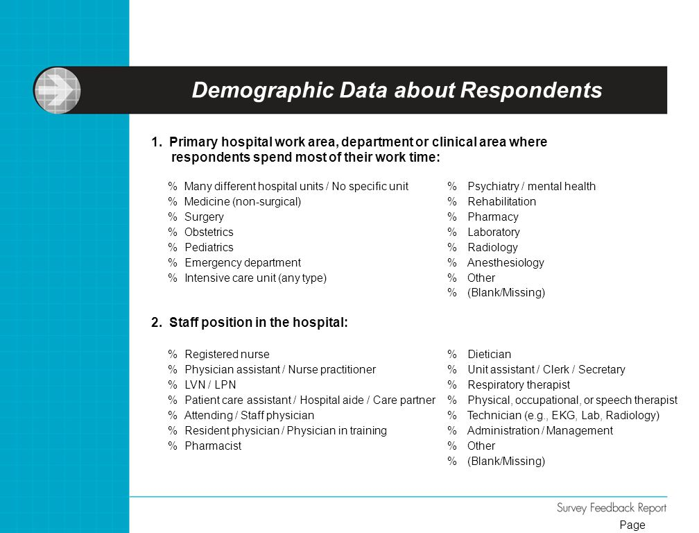 Demographic Data about Respondents 1. Primary hospital work area, department or clinical area where respondents spend most of their work time: %Many d