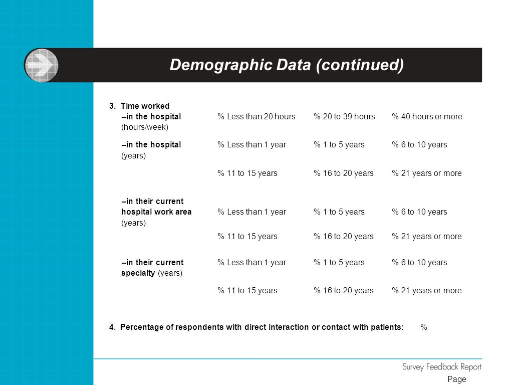 Demographic Data (continued) 3. Time worked --in the hospital% Less than 20 hours% 20 to 39 hours% 40 hours or more (hours/week) --in the hospital% Le