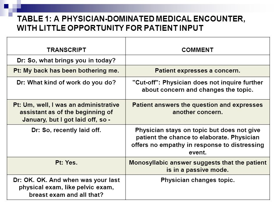TABLE 2: A PATIENT-CENTERED MEDICAL ENCOUNTER, WITHOUT EXPLICIT AGENDA SETTING TRANSCRIPTCOMMENT Dr: So, what brings you in today.