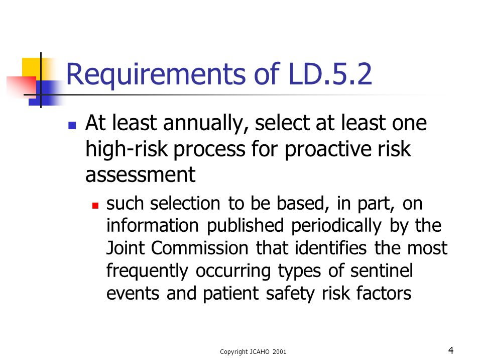 Copyright JCAHO 2001 15 Detection Scale LikelihoodProbability Very High (1)9 out of 10 Error always detected High (2, 3)7 out of 10 Error likely to be detected Moderate (4, 5, 6)5 out of 10 Moderate likelihood of detection Low (7, 8)2 out of 10 Low likelihood of detection Remote (9)0 out of 10 Detection not possible at any point